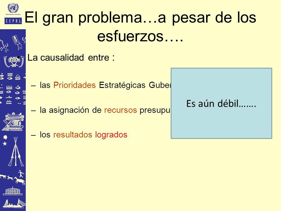 El gran problema…a pesar de los esfuerzos…. La causalidad entre : –las Prioridades Estratégicas Gubernamentales –la asignación de recursos presupuesta