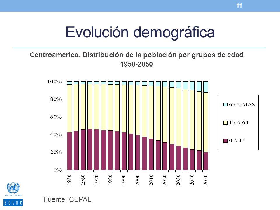 Evolución demográfica 11 Centroamérica. Distribución de la población por grupos de edad 1950-2050 Fuente: CEPAL