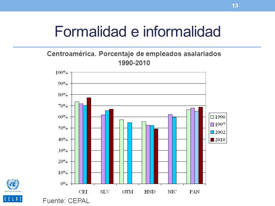 Formalidad e informalidad 13 Centroamérica. Porcentaje de empleados asalariados 1990-2010 Fuente: CEPAL