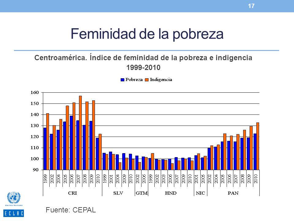 Feminidad de la pobreza 17 Centroamérica. Índice de feminidad de la pobreza e indigencia 1999-2010 Fuente: CEPAL
