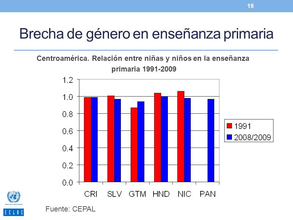 Brecha de género en enseñanza primaria 18 Centroamérica. Relación entre niñas y niños en la enseñanza primaria 1991-2009 Fuente: CEPAL