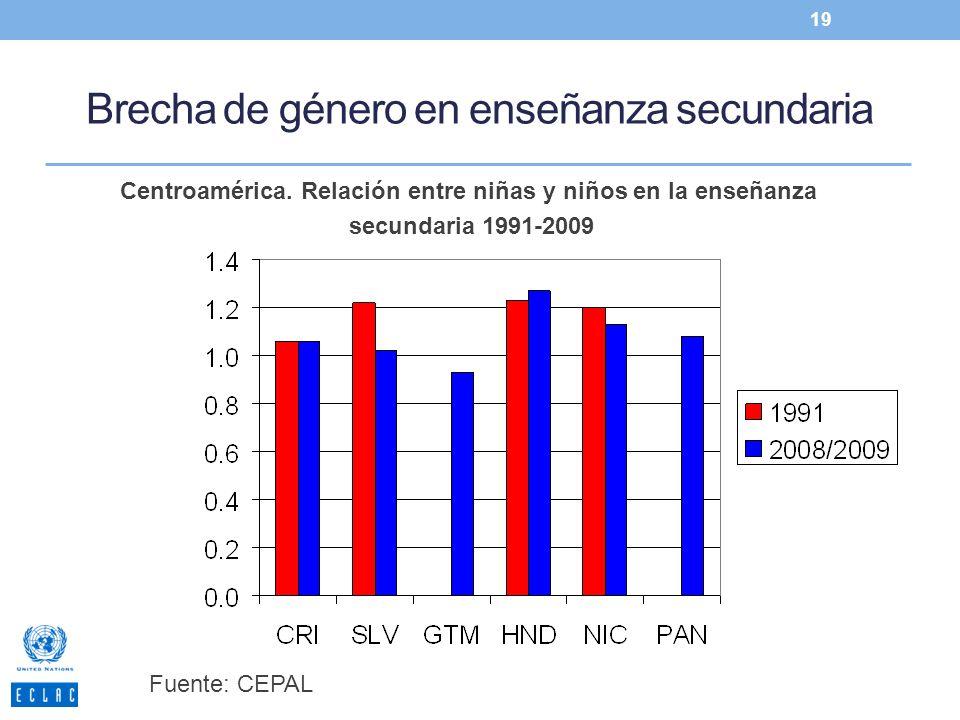 Brecha de género en enseñanza secundaria 19 Centroamérica. Relación entre niñas y niños en la enseñanza secundaria 1991-2009 Fuente: CEPAL
