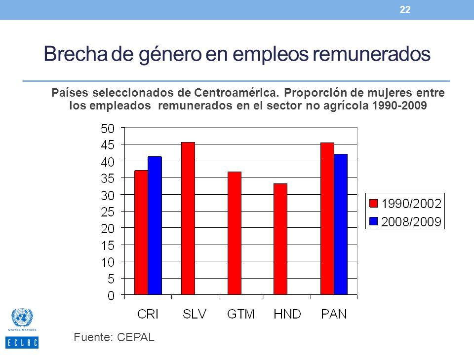Brecha de género en empleos remunerados 22 Países seleccionados de Centroamérica. Proporción de mujeres entre los empleados remunerados en el sector n