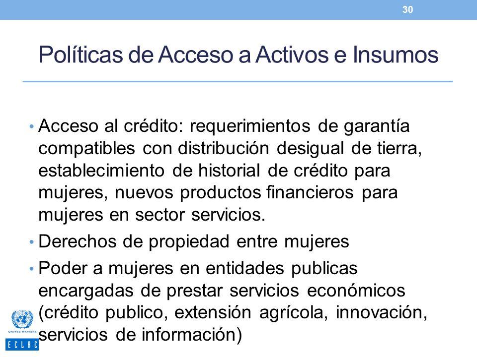 Políticas de Acceso a Activos e Insumos 30 Acceso al crédito: requerimientos de garantía compatibles con distribución desigual de tierra, establecimie