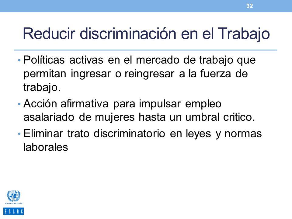 Reducir discriminación en el Trabajo 32 Políticas activas en el mercado de trabajo que permitan ingresar o reingresar a la fuerza de trabajo. Acción a