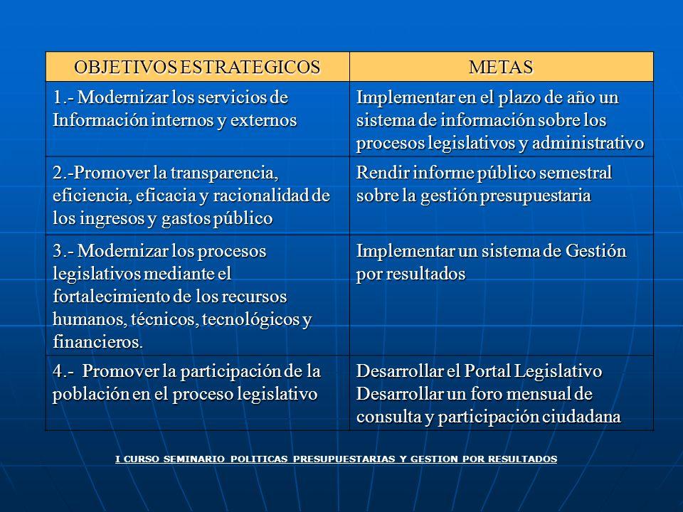 OBJETIVOS ESTRATEGICOS METAS 1.- Modernizar los servicios de Información internos y externos Implementar en el plazo de año un sistema de información