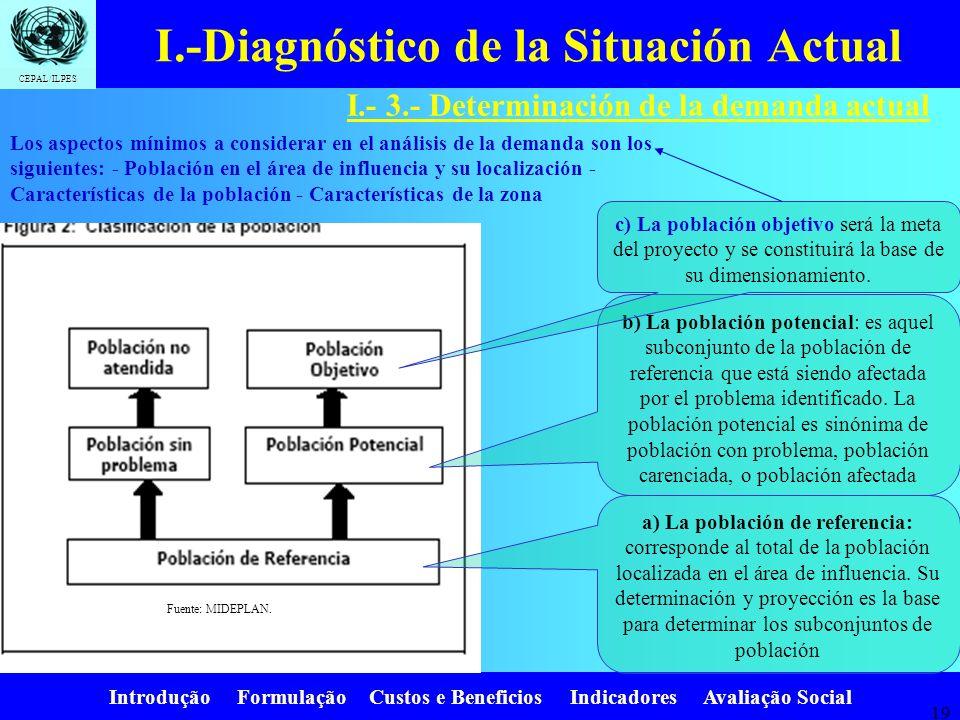 Introdução Formulação Custos e Beneficios Indicadores Avaliação Social CEPAL/ILPES 18. I.-Diagnóstico de la Situación Actual I-. 2.b.- Determinación d