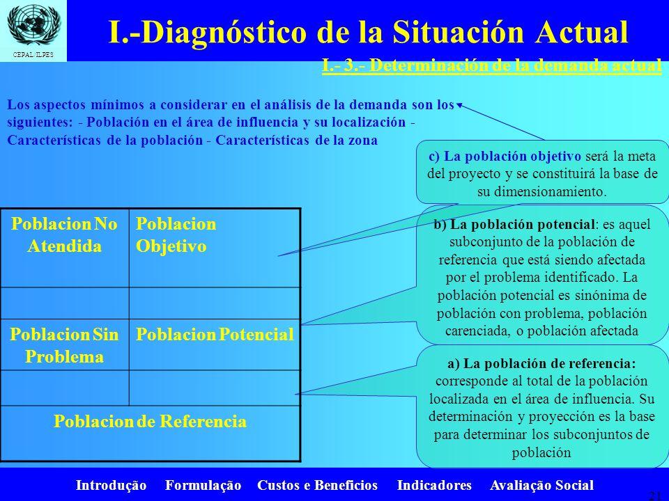 Introdução Formulação Custos e Beneficios Indicadores Avaliação Social CEPAL/ILPES 20 I.-Diagnóstico de la Situación Actual I.- 3.- Determinación de l