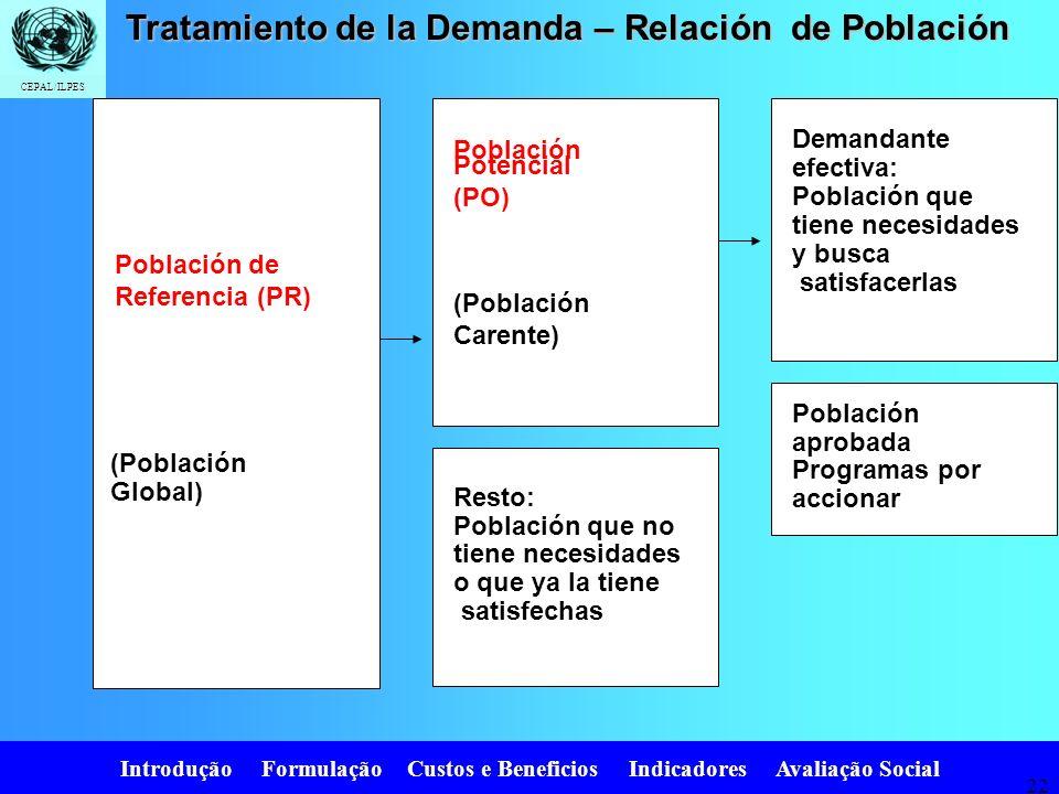 Introdução Formulação Custos e Beneficios Indicadores Avaliação Social CEPAL/ILPES 21 I.-Diagnóstico de la Situación Actual I.- 3.- Determinación de l