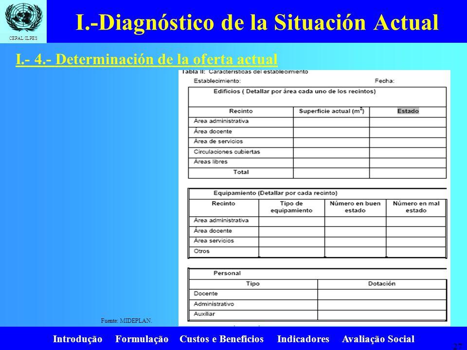 Introdução Formulação Custos e Beneficios Indicadores Avaliação Social CEPAL/ILPES 26. I.-Diagnóstico de la Situación Actual I.- 4.- Determinación de
