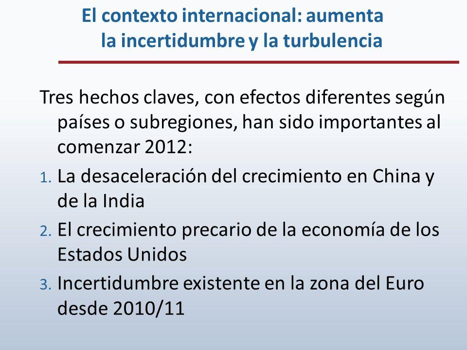 AMÉRICA LATINA (14 PAISES) PORCENTAJES DE EMPLEADORAS Y TRABAJADORAS POR CUENTA PROPIA, ALREDEDOR DE 2010, URBANAS Fuente: Comisión Económica para América Latina y el Caribe, División de Estadísticas.
