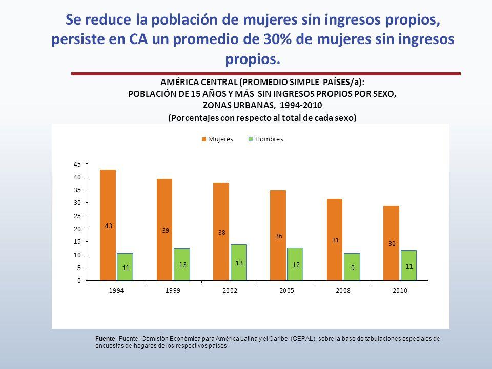 Con más años de estudio las mujeres pueden ganar 69 dólares por cada 100 que ganan los hombres AMÉRICA LATINA (Promedio simple 14 países /a): INGRESO MEDIO LABORAL DE LAS MUJERES, COMPARADO CON EL DE LOS HOMBRES, SEGÚN NÚMERO DE AÑOS DE INSTRUCCIÓN, TOTAL NACIONAL, ALREDEDOR DE 2010 Fuente: Comisión Económica para América Latina y el Caribe (CEPAL), sobre la base de tabulaciones especiales de encuestas de hogares de los respectivos países a Nota.