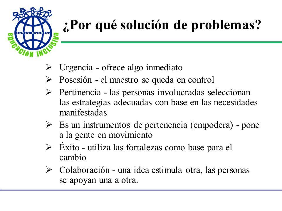 ¿Por qué solución de problemas.