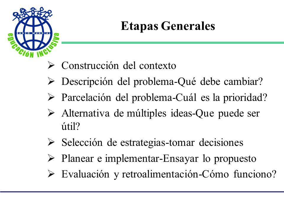 Etapas Generales Construcción del contexto Descripción del problema-Qué debe cambiar.