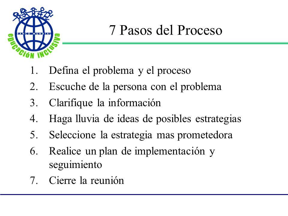 7 Pasos del Proceso 1.Defina el problema y el proceso 2.Escuche de la persona con el problema 3.Clarifique la información 4.Haga lluvia de ideas de posibles estrategias 5.Seleccione la estrategia mas prometedora 6.Realice un plan de implementación y seguimiento 7.Cierre la reunión