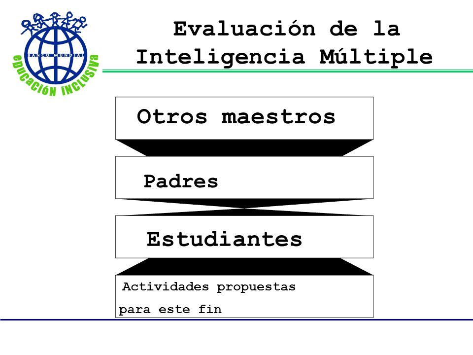 Evaluación de la Inteligencia Múltiple Otros maestros Padres Estudiantes Actividades propuestas para este fin