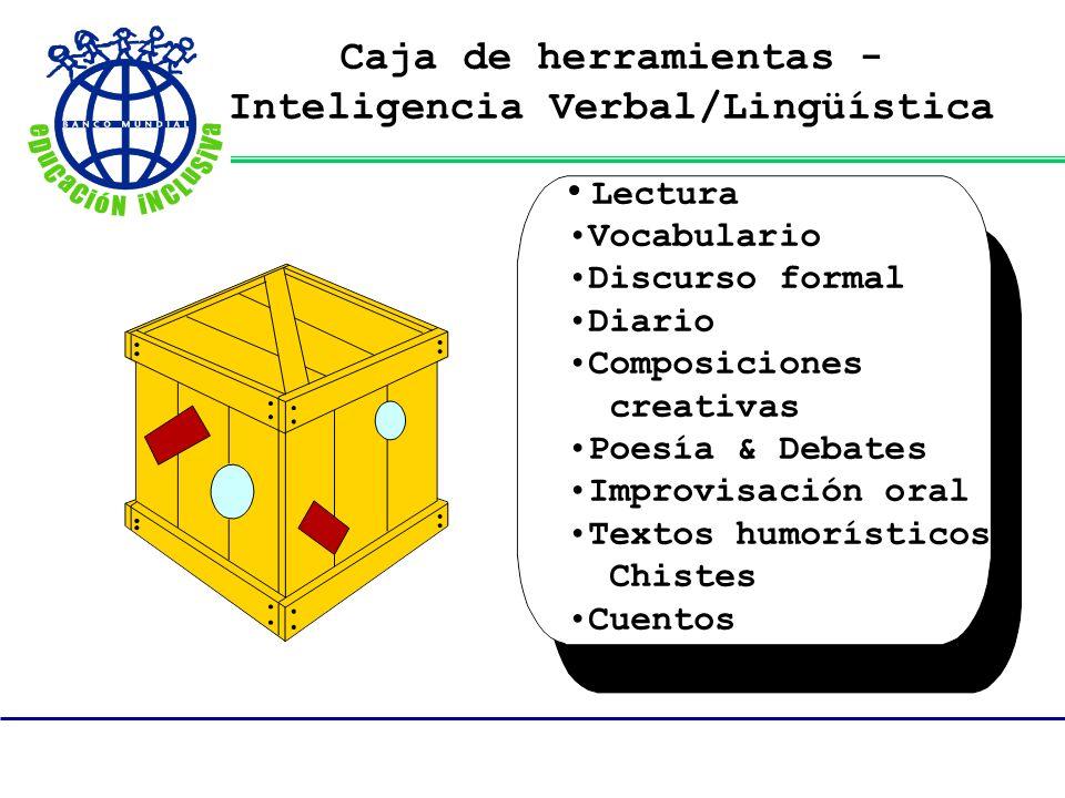 Caja de herramientas - Inteligencia Verbal/Lingüística Lectura Vocabulario Discurso formal Diario Composiciones creativas Poesía & Debates Improvisaci