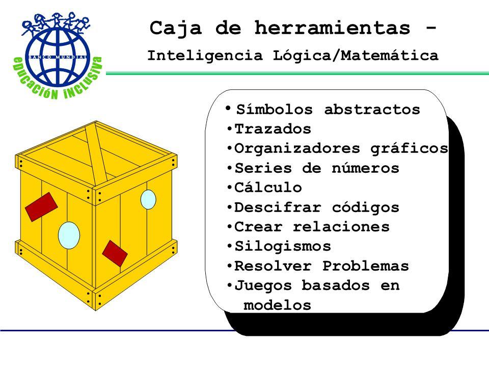 Caja de herramientas - Inteligencia Lógica/Matemática Símbolos abstractos Trazados Organizadores gráficos Series de números Cálculo Descifrar códigos