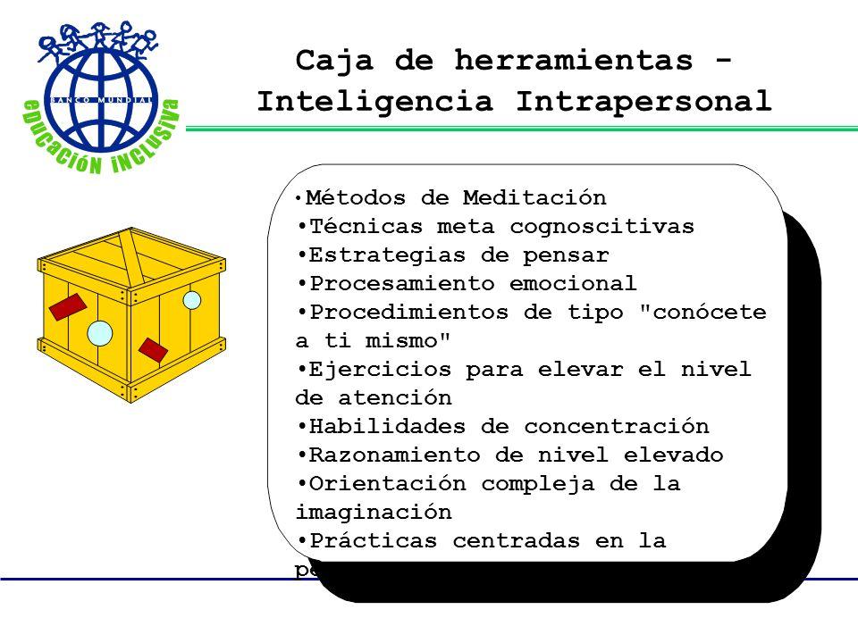 Caja de herramientas - Inteligencia Intrapersonal Métodos de Meditación Técnicas meta cognoscitivas Estrategias de pensar Procesamiento emocional Proc