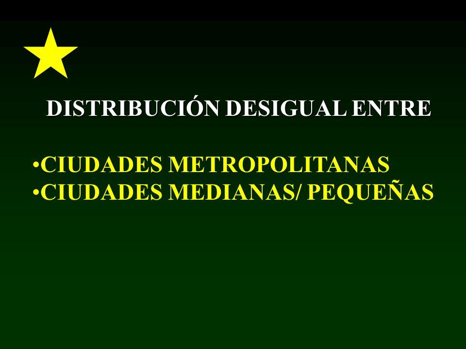 DISTRIBUCIÓN DESIGUAL ENTRE CIUDADES METROPOLITANAS CIUDADES MEDIANAS/ PEQUEÑAS