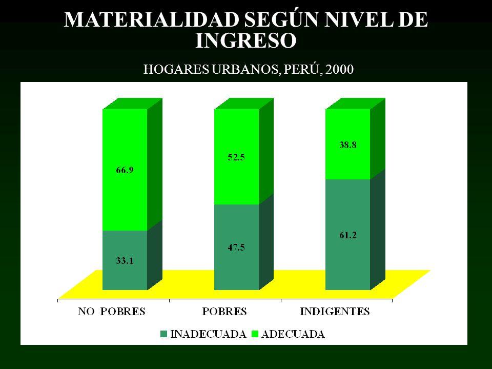 MATERIALIDAD SEGÚN NIVEL DE INGRESO HOGARES URBANOS, PERÚ, 2000 HOGARES URBANOS, PERÚ, 2000