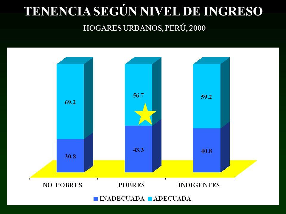 TENENCIA SEGÚN NIVEL DE INGRESO HOGARES URBANOS, PERÚ, 2000 HOGARES URBANOS, PERÚ, 2000