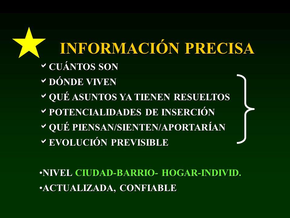 ÁREAS ACTUACIÓN (NIVEL LOCAL) MANEJO SUELO MANEJO SUELO DOTACIÓN DE SERVICIOS DOTACIÓN DE SERVICIOS GESTIÓN VIVIENDA GESTIÓN VIVIENDA ESPACIOS PÚBLICOS ESPACIOS PÚBLICOS DESARROLLO PRODUCT.