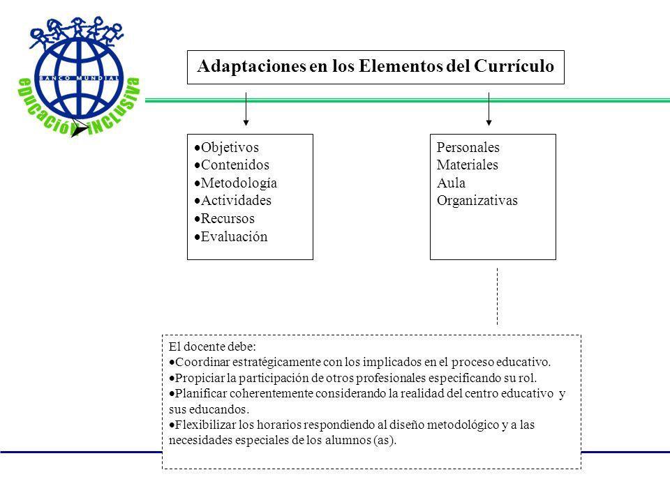 Adaptaciones en los Elementos del Currículo Objetivos Contenidos Metodología Actividades Recursos Evaluación Personales Materiales Aula Organizativas