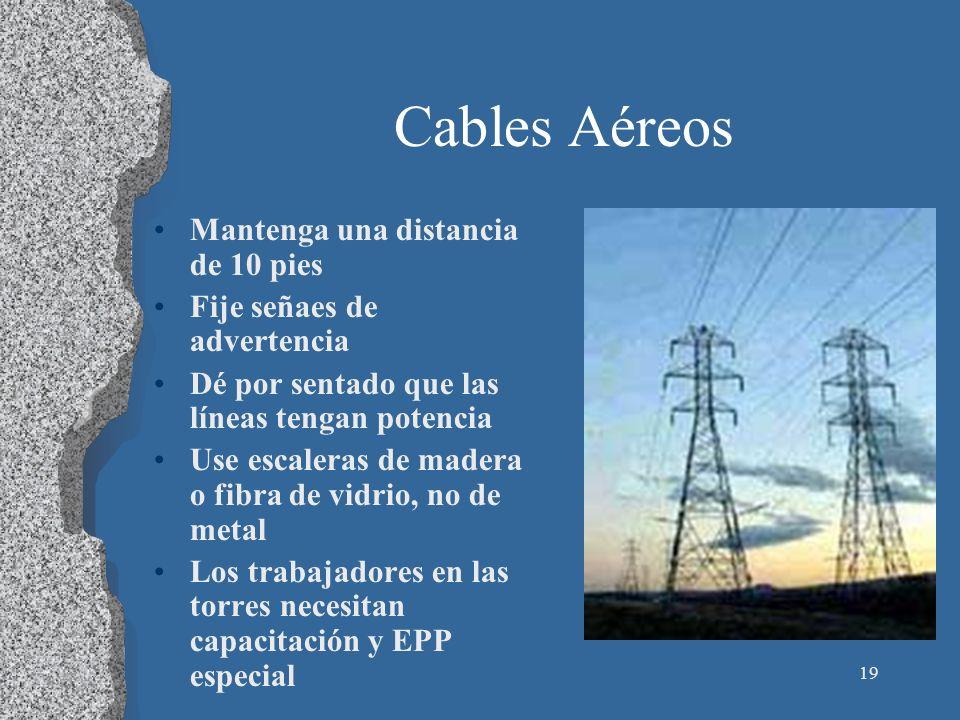 19 Cables Aéreos Mantenga una distancia de 10 pies Fije señaes de advertencia Dé por sentado que las líneas tengan potencia Use escaleras de madera o