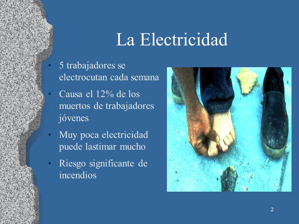 2 La Electricidad 5 trabajadores se electrocutan cada semana Causa el 12% de los muertos de trabajadores jóvenes Muy poca electricidad puede lastimar
