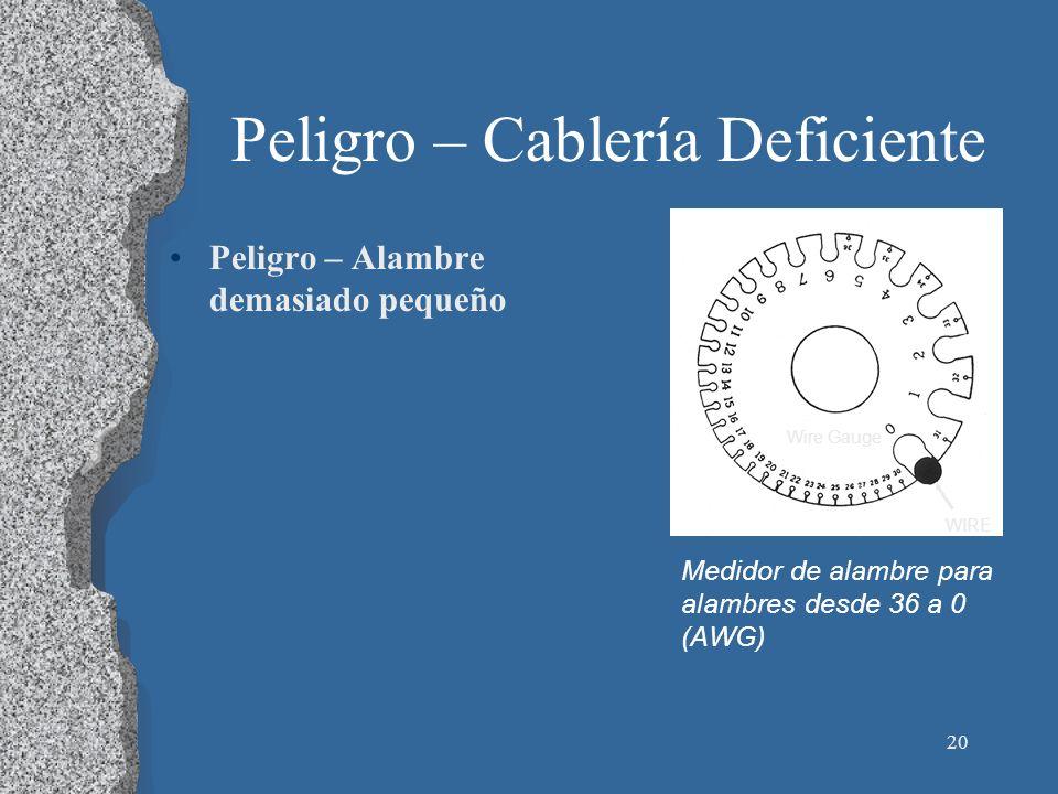 20 Peligro – Cablería Deficiente Peligro – Alambre demasiado pequeño Medidor de alambre para alambres desde 36 a 0 (AWG) Wire Gauge WIRE
