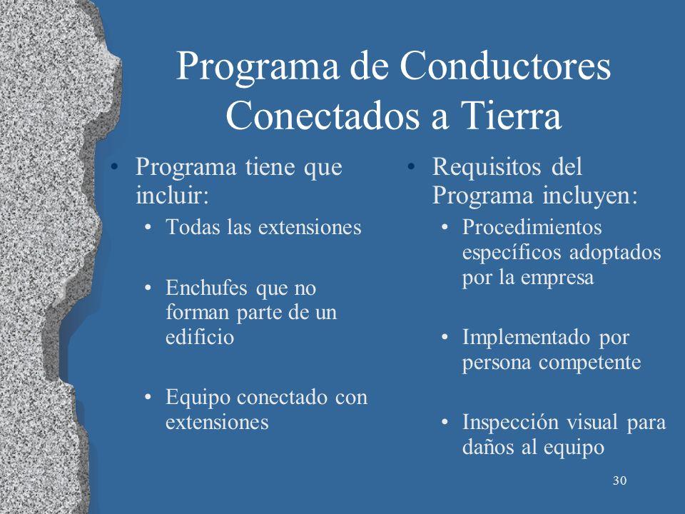 30 Programa de Conductores Conectados a Tierra Programa tiene que incluir: Todas las extensiones Enchufes que no forman parte de un edificio Equipo co