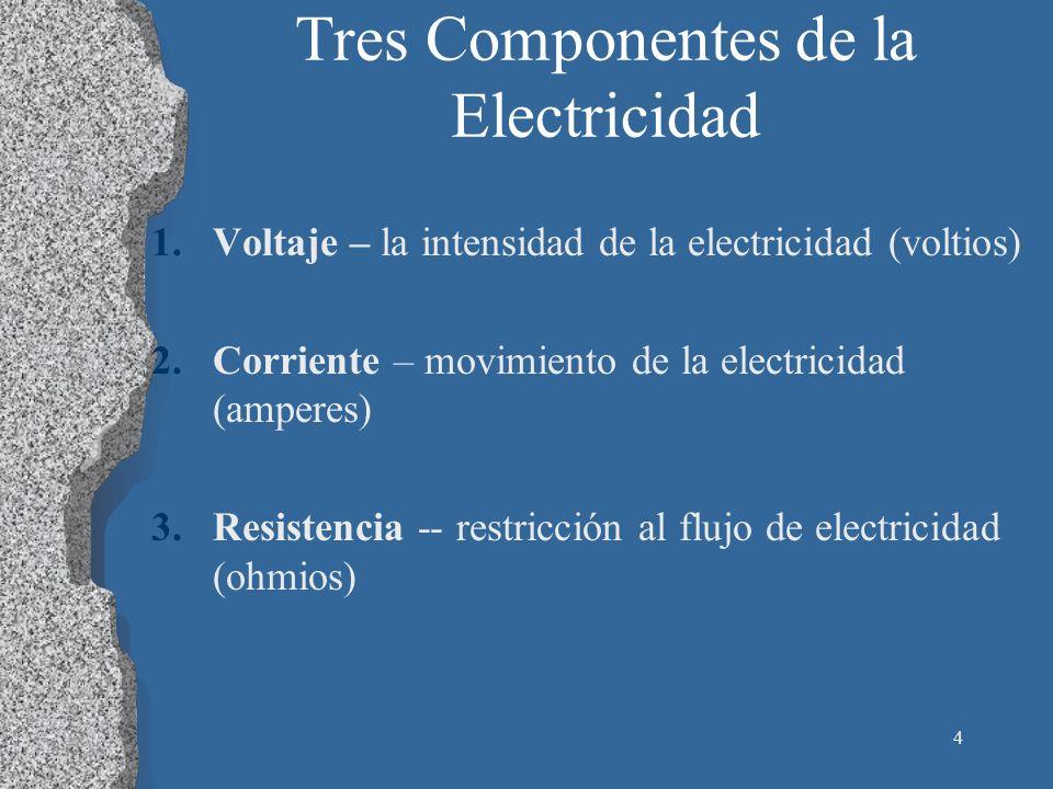 4 Tres Componentes de la Electricidad 1.Voltaje – la intensidad de la electricidad (voltios) 2.Corriente – movimiento de la electricidad (amperes) 3.R