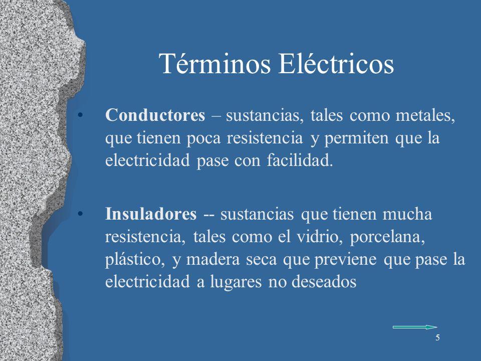 5 Términos Eléctricos Conductores – sustancias, tales como metales, que tienen poca resistencia y permiten que la electricidad pase con facilidad. Ins