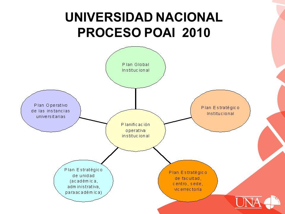 UNIVERSIDAD NACIONAL PROCESO POAI 2010