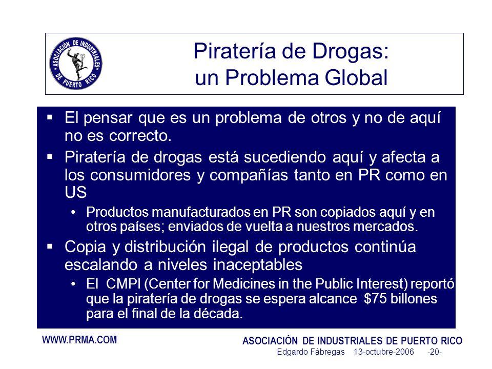 WWW.PRMA.COM ASOCIACIÓN DE INDUSTRIALES DE PUERTO RICO Edgardo Fábregas 13-octubre-2006 -20- Piratería de Drogas: un Problema Global El pensar que es un problema de otros y no de aquí no es correcto.