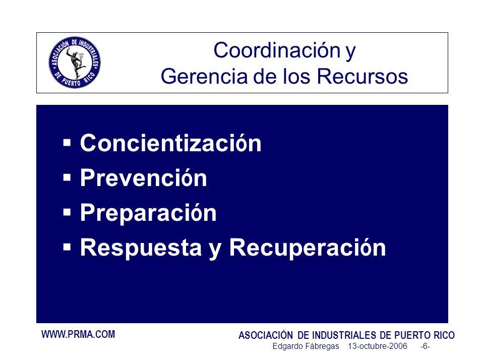 WWW.PRMA.COM ASOCIACIÓN DE INDUSTRIALES DE PUERTO RICO Edgardo Fábregas 13-octubre-2006 -6- Coordinación y Gerencia de los Recursos Concientizaci ó n Prevenci ó n Preparaci ó n Respuesta y Recuperaci ó n