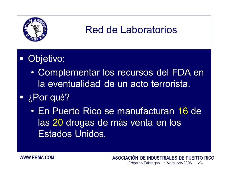 WWW.PRMA.COM ASOCIACIÓN DE INDUSTRIALES DE PUERTO RICO Edgardo Fábregas 13-octubre-2006 -9- Red de Laboratorios Objetivo: Complementar los recursos del FDA en la eventualidad de un acto terrorista.