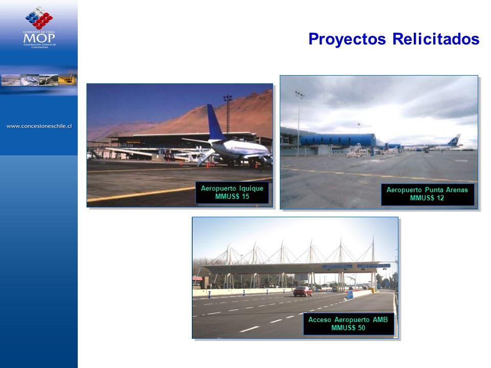 Aeropuerto Iquique MMUS$ 15 Aeropuerto Iquique MMUS$ 15 Aeropuerto Punta Arenas MMUS$ 12 Aeropuerto Punta Arenas MMUS$ 12 Acceso Aeropuerto AMB MMUS$