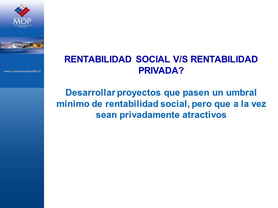 RENTABILIDAD SOCIAL V/S RENTABILIDAD PRIVADA? Desarrollar proyectos que pasen un umbral mínimo de rentabilidad social, pero que a la vez sean privadam