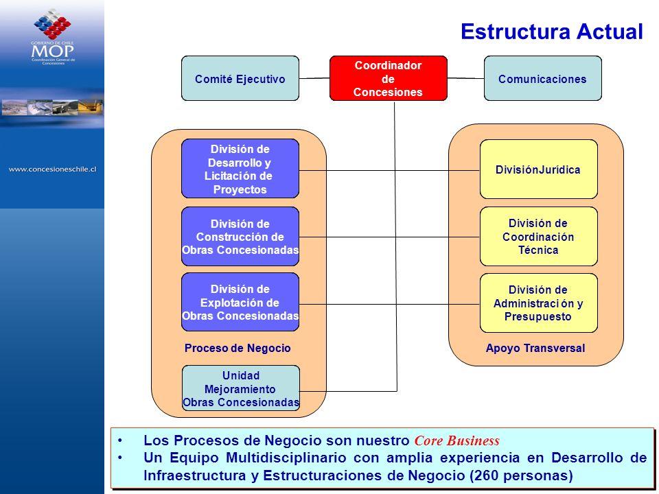 Los Procesos de Negocio son nuestro Core Business Un Equipo Multidisciplinario con amplia experiencia en Desarrollo de Infraestructura y Estructuracio