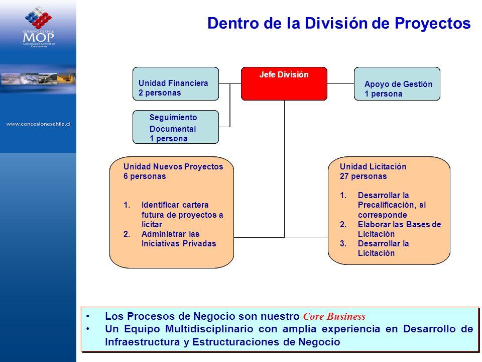 Dentro de la División de Proyectos Los Procesos de Negocio son nuestro Core Business Un Equipo Multidisciplinario con amplia experiencia en Desarrollo