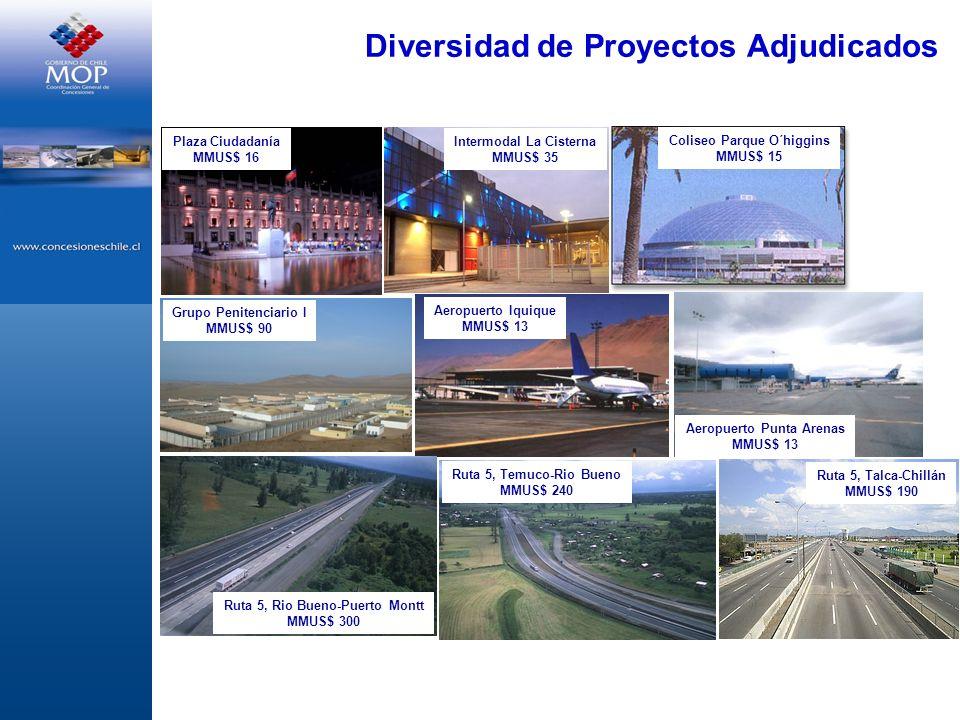 Diversidad de Proyectos Adjudicados Plaza Ciudadanía MMUS$ 16 Intermodal La Cisterna MMUS$ 35 Coliseo Parque O´higgins MMUS$ 15 Grupo Penitenciario I