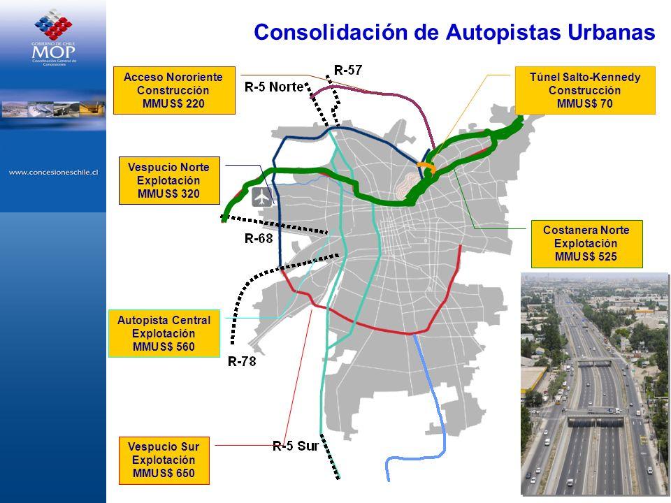 Consolidación de Autopistas Urbanas Vespucio Sur Explotación MMUS$ 650 Vespucio Norte Explotación MMUS$ 320 Costanera Norte Explotación MMUS$ 525 Auto