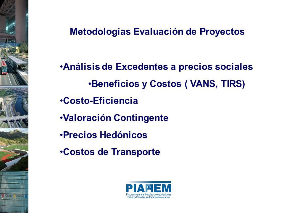 Metodologías Evaluación de Proyectos Análisis de Excedentes a precios sociales Beneficios y Costos ( VANS, TIRS) Costo-Eficiencia Valoración Contingen