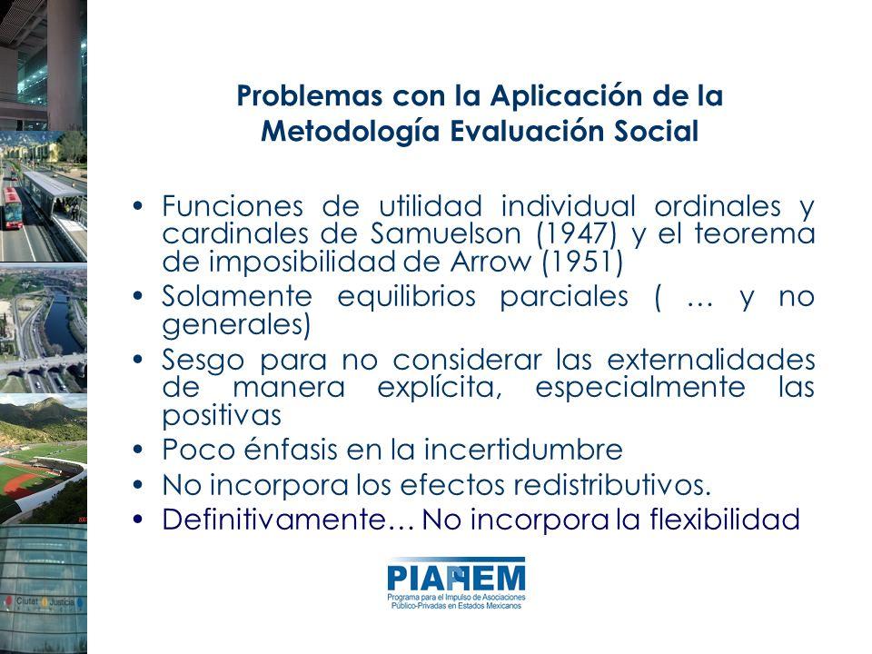 Problemas con la Aplicación de la Metodología Evaluación Social Funciones de utilidad individual ordinales y cardinales de Samuelson (1947) y el teore