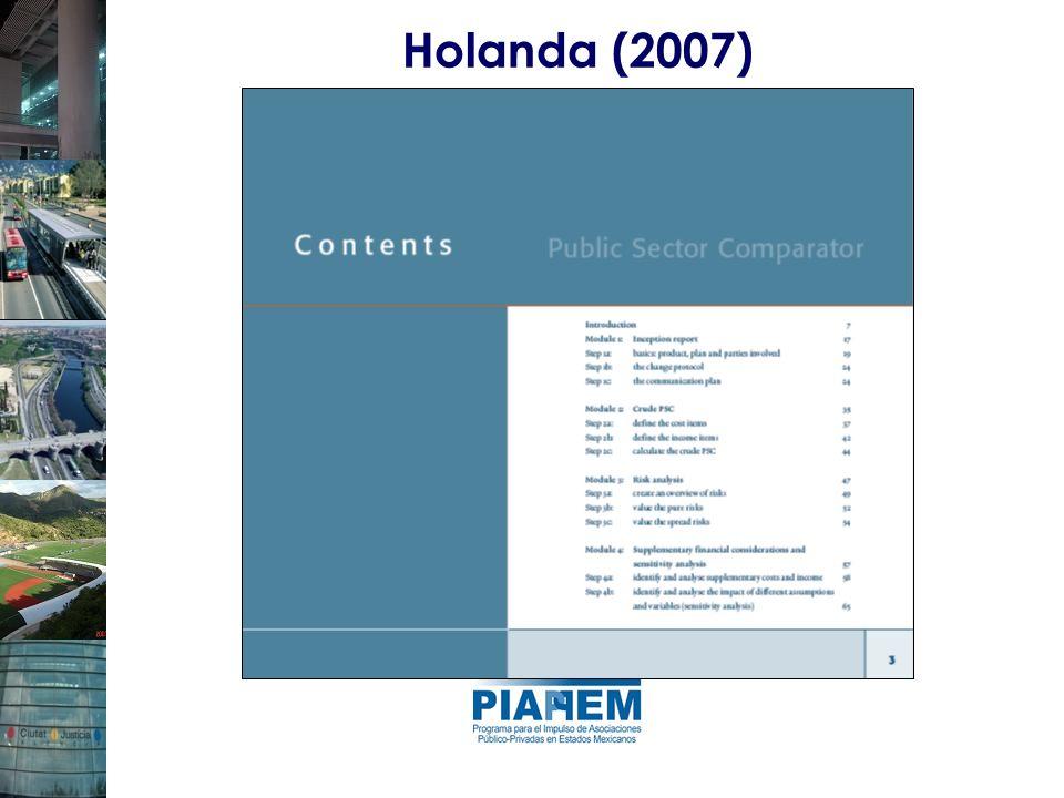 Holanda (2007)
