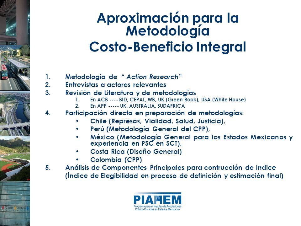 Criterios de Elegibilidad APP/PPS Evaluación Social del Proyecto Desarrollo y Ejecución del Proyecto bajo modalidad obra pública tradicional Desarrollo y Ejecución del Proyecto bajo modalidad APP/PPS Evaluación de la Modalidad de Ejecución (VFM - PSC) Análisis Multicriterio (AHP) 1 2 3 4