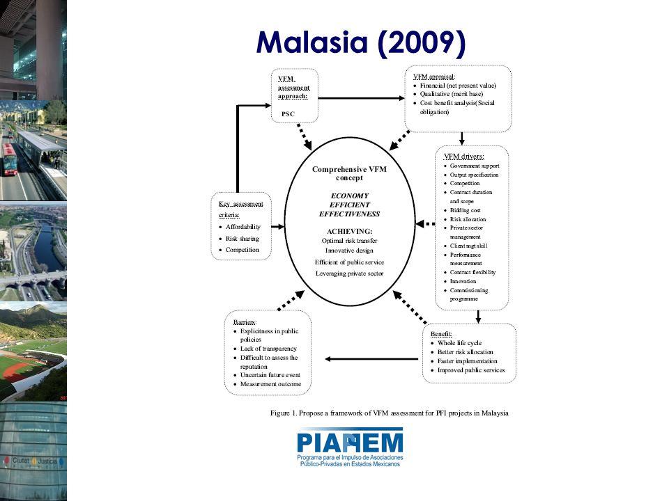 Malasia (2009)