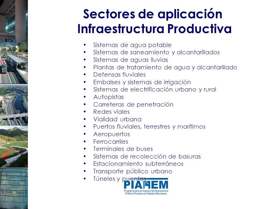 Sectores de aplicación Infraestructura Productiva Sistemas de agua potable Sistemas de saneamiento y alcantarillados Sistemas de aguas lluvias Plantas